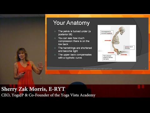 Why you might have Tight Hamstrings with Sherry Zak Morris, ERYT