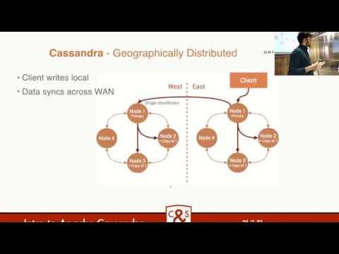 Intro to Apache Cassandra