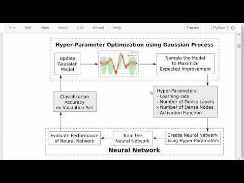 TensorFlow Tutorial #18 TFRecords & Dataset API - YouTube