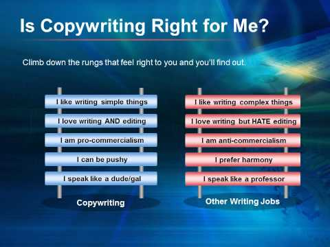 Free Copywriting Course (Youtube Video Course): 4-Minute Copywriting