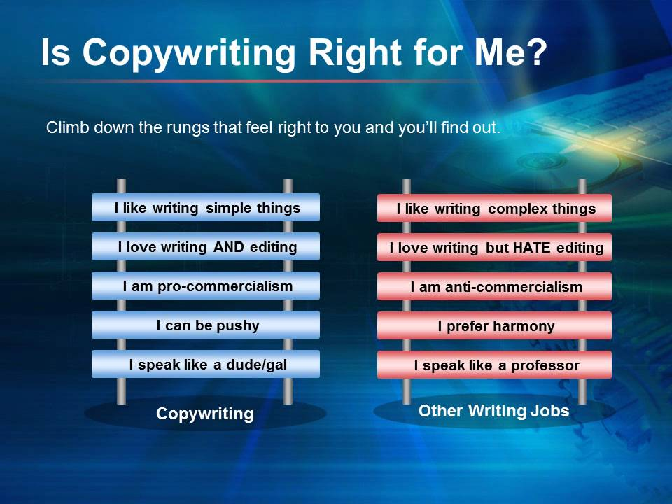 online copywriting courses Our online seo training courses teach you vital seo skills you can apply at once  this bundle includes our 3 top content-related courses: seo copywriting training .
