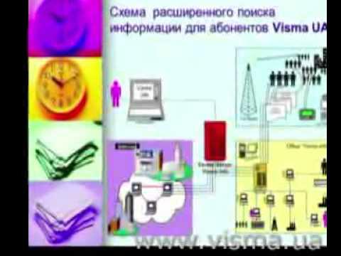 Видео Инструкция по организации красноярска