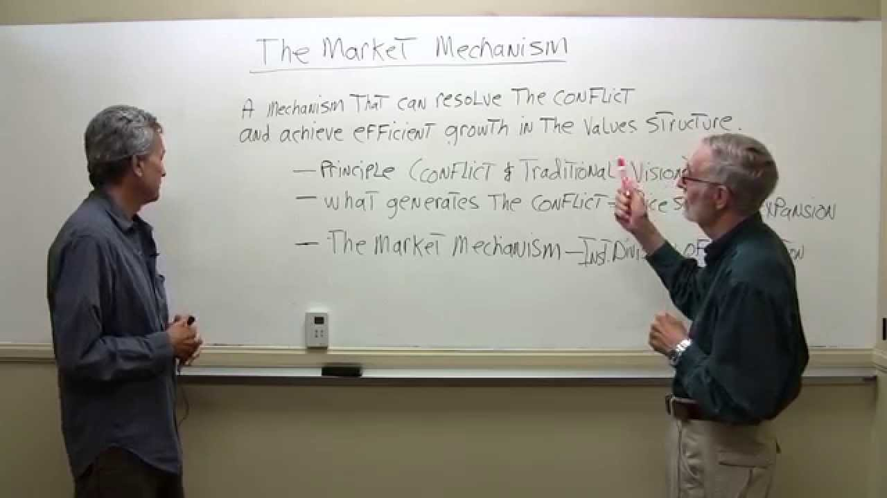the price mechanism in economics