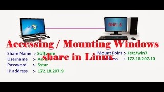 Accessing / Mounting Windows Share in Linux ( RHEL 6) in HINDI