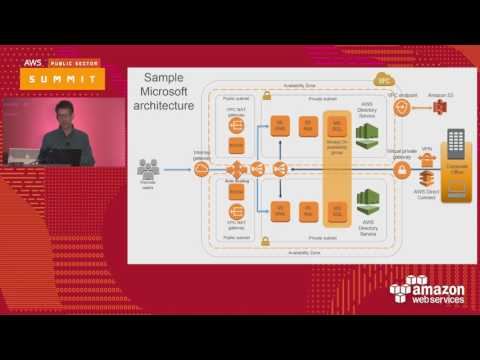 Best Practices for Microsoft Architectures on AWS (119670)