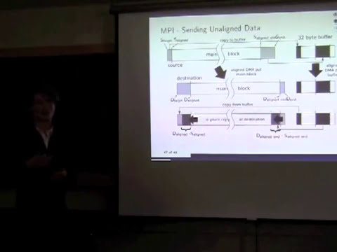 Falcou, Lacassagne, Schaetz: Mastering the Cell Broadband Engine via a Boost-based library