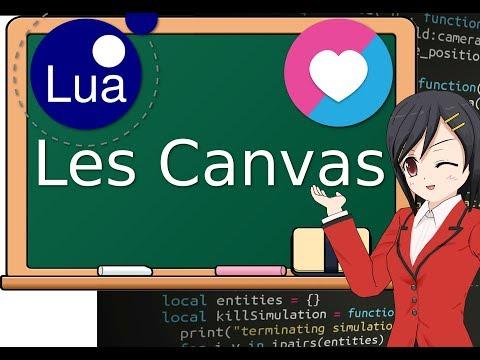 Les Canvas -