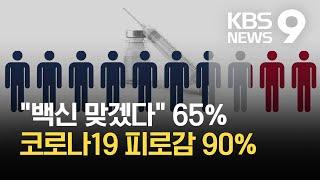 """[백신여론] 국민 90% """"코로나19 피로감""""…""""정치 …"""