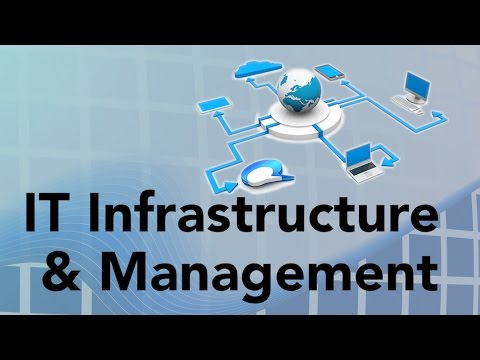 IT Infrastructure Management for your Business from InfoSight Inc.