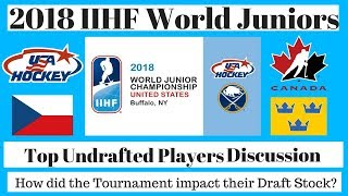 2018 World Juniors - Top Undrafted Players Discussion