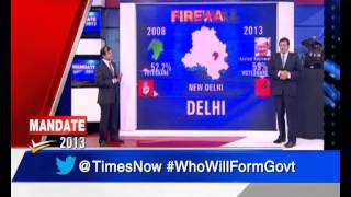 Result day: Arnab Goswami on Sheila Dikshit