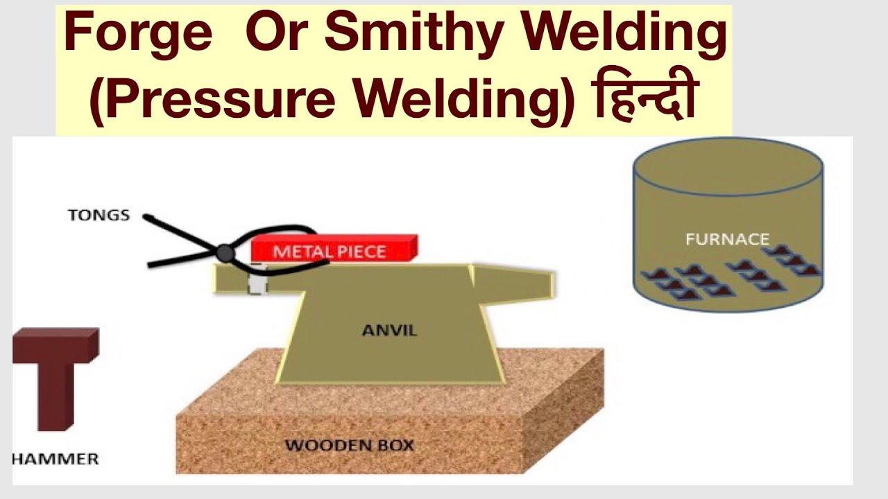Forge Or Smithy Welding (Pressure Welding) हिन्दी - YouTubeYouTube