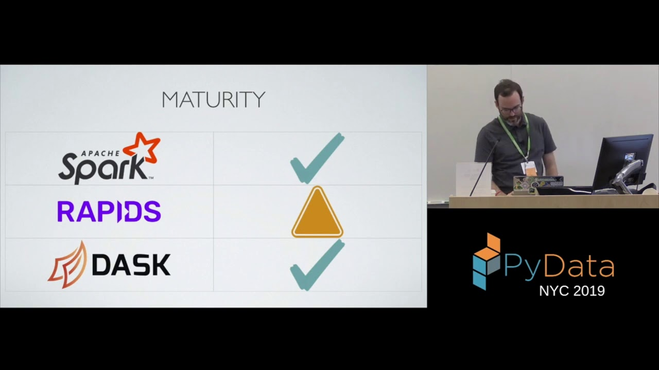 Image from Is Spark still relevant? Multi-node CPU and single-node GPU workloads with Spark, Dask and RAPIDS.