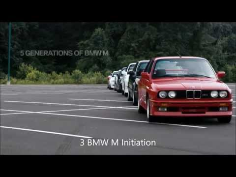 Top 10 BMW Advertisements