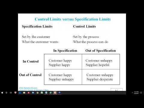 Statistical Process Control Overview and Basic Concepts - Wh