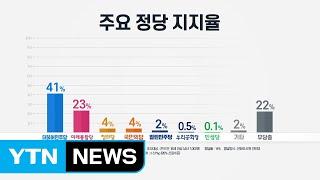 막오른 선거운동...여론조사로 본 민심은? / YTN