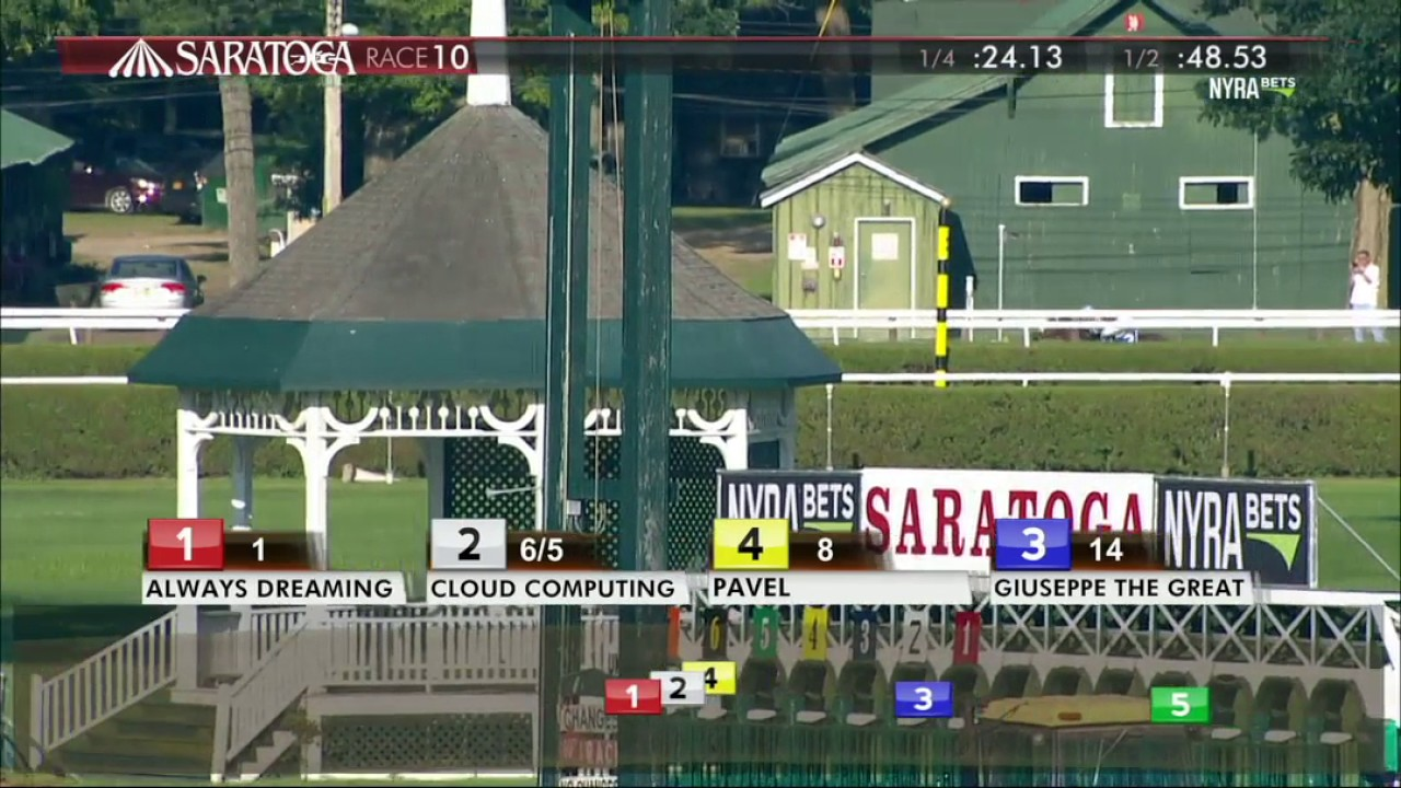 Today's Carryovers: July 2017