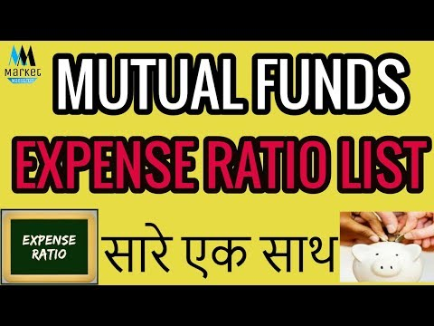 MUTUAL FUNDS EXPENSE RATIO LIST | ALL FUND TOGETHER