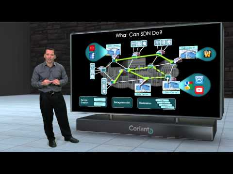 Understanding SDN and the Coriant Dynamic Optical Cloud™