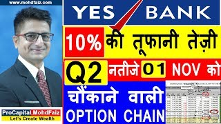 YES BANK SHARE PRICE | 10 % की तूफानी तेज़ी  | YES BANK Q 2 RESULTS | YES BANK SHARE LATEST NEWS