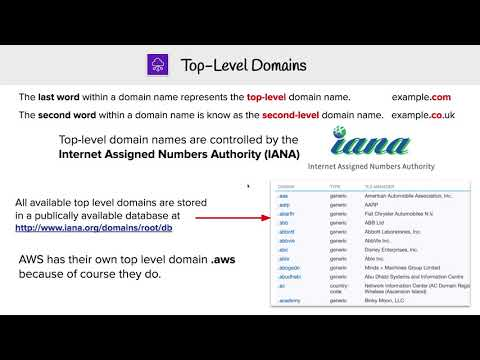 DNS - Top-Level Domains