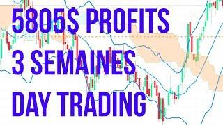 5805$ en 3 semaines de day trading scalping - stratégie PXTR