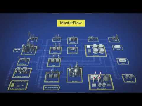 BASF product portfolio for Refineries