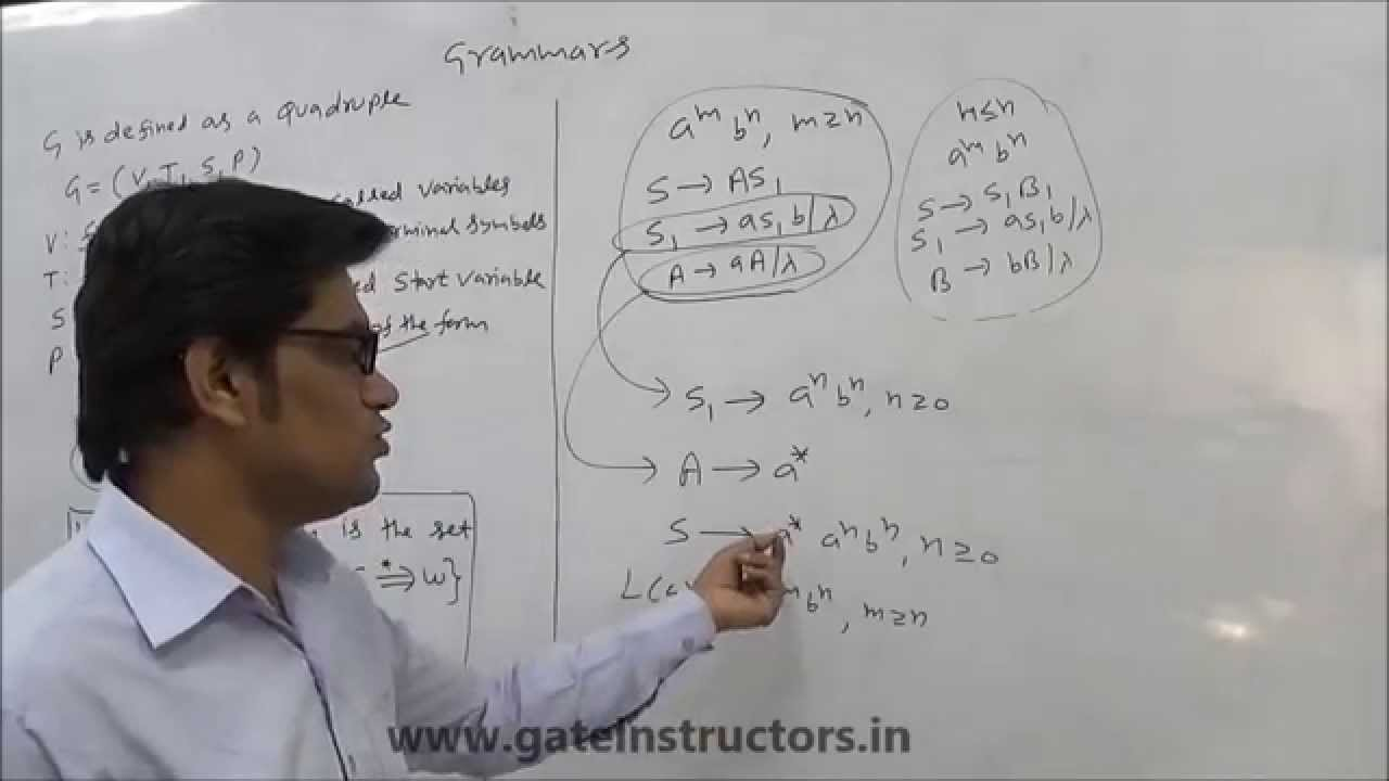theory of computation In theoretical computer science and mathematics, the theory of computation is the  branch that deals with how efficiently problems can be solved on a model of.