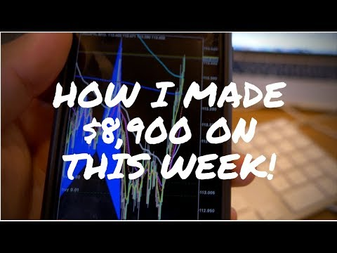 The REAL TRUTH About Life as a Day TRADER/ FOREX TRADER