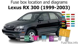 Fuse Box Location And Diagrams Lexus Rx300 1999 2003 Youtube