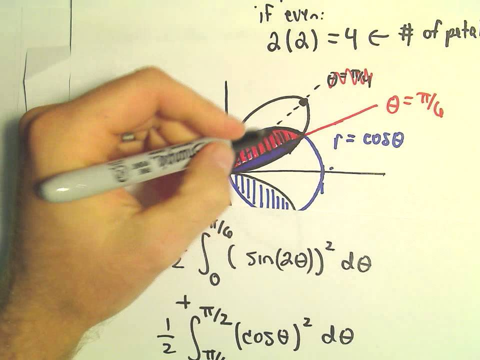 Finding area bounded by two polar curves youtube ccuart Images