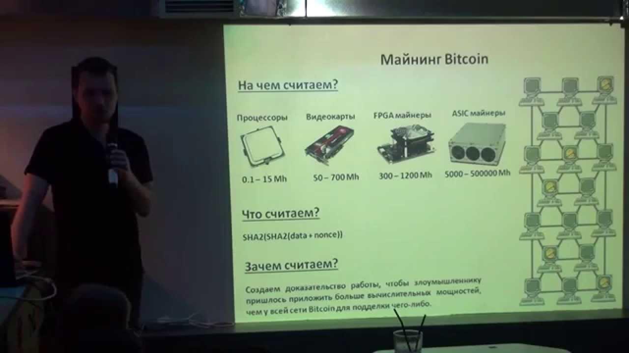 Обзор Криптовалюты Bitcoin возможности биткоина