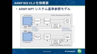 【ウェブキャスト】ワイヤレス給電技術 - A4WP 標準の概要