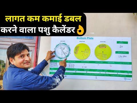 दूध फैट SNF बढ़ाने वाला हरा चारा। जई की खेती / Oats green Fodder in india from YouTube · Duration:  4 minutes 5 seconds