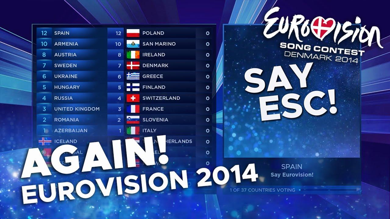 Eurovision 2014 Again! | Grand Final Show & Voting