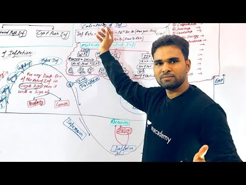 All About Inflation and Related Terms - Episode 4 - Indian Economy for All Government Exams