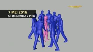 SR Diperkosa 3 Kali oleh Belasan Pemuda