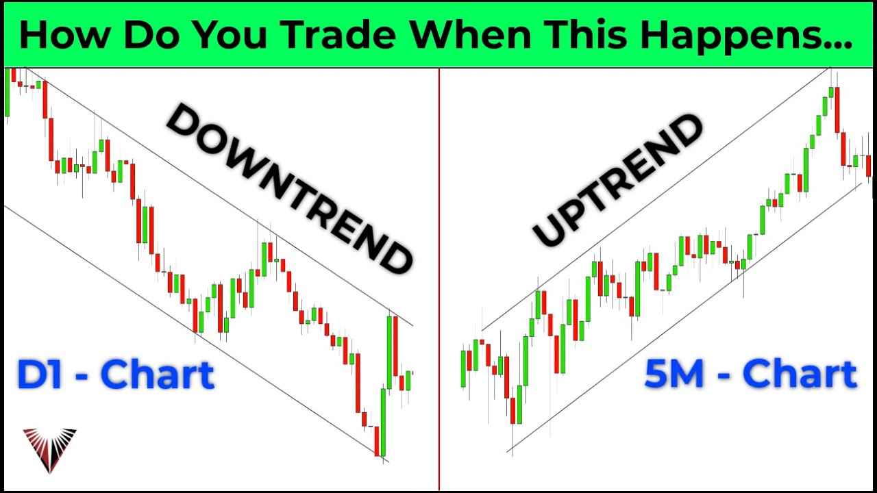 Do This If 2 Different Time Frames Are Showing 2 Different Trends...