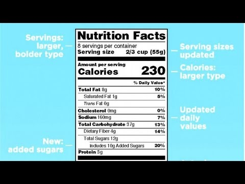 Will New Food Label Help Fight Obesity?