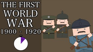 Ten Minute History - World War One and International Relations (Short Documentary)