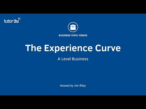 The Experience Curve (Business Growth)