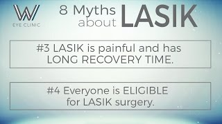 Myth #3 LASIK is PAINFUL and has LONG RECOVERY time, and Myth #4 Everyone is ELIGIBLE for LASIK