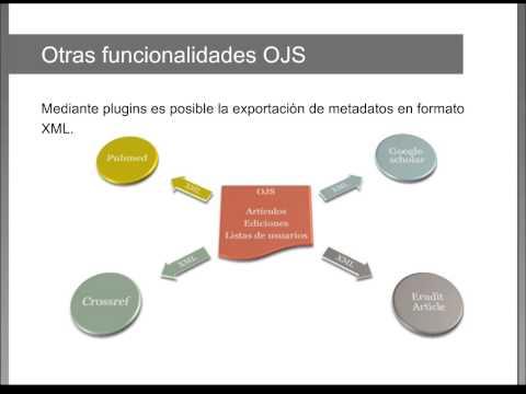 Uso del sistema Open Journal Systems (OJS) para la publicación revistas científicas electrónicas