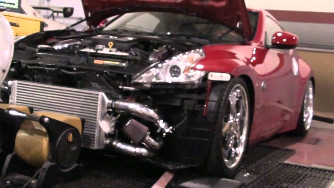 GTM Performance Engineering:JA...