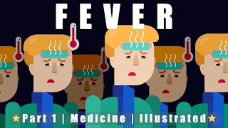 how to stop fever
