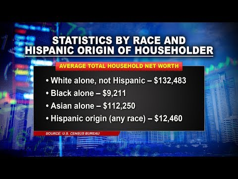 Census Data Reveals Alarming Statistics About Wealth & Poverty In America