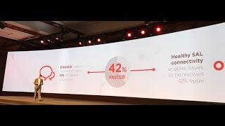 Avaya Engage Dubai 2016: Getting the Most out of Your Support Coverage