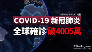 COVID-19 新冠病毒全球疫情懶人包 全球總確診數破4005萬例 死亡總數達111萬例 |2020/10/19 17:10
