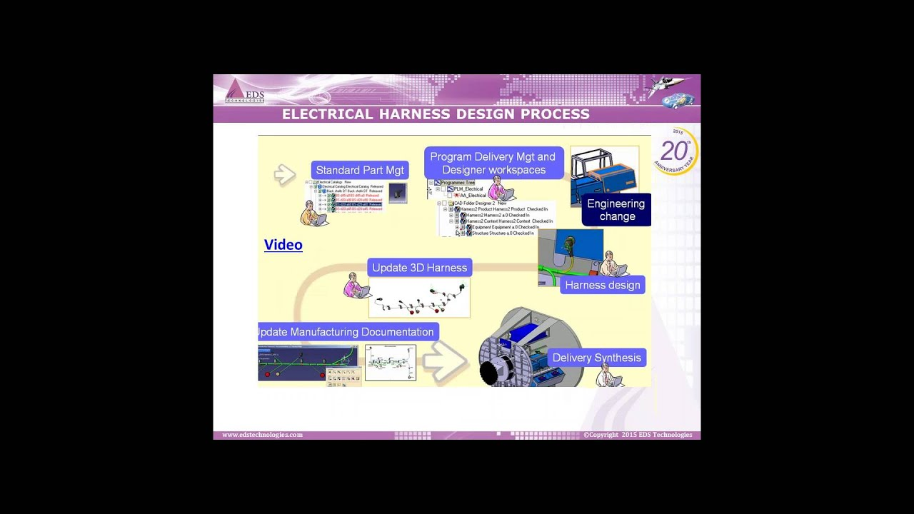 maxresdefault eds technologies webinar on catia v5 electrical harness series wire harness design in catia v5 at bayanpartner.co