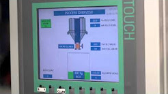 Advanced extruder control technology
